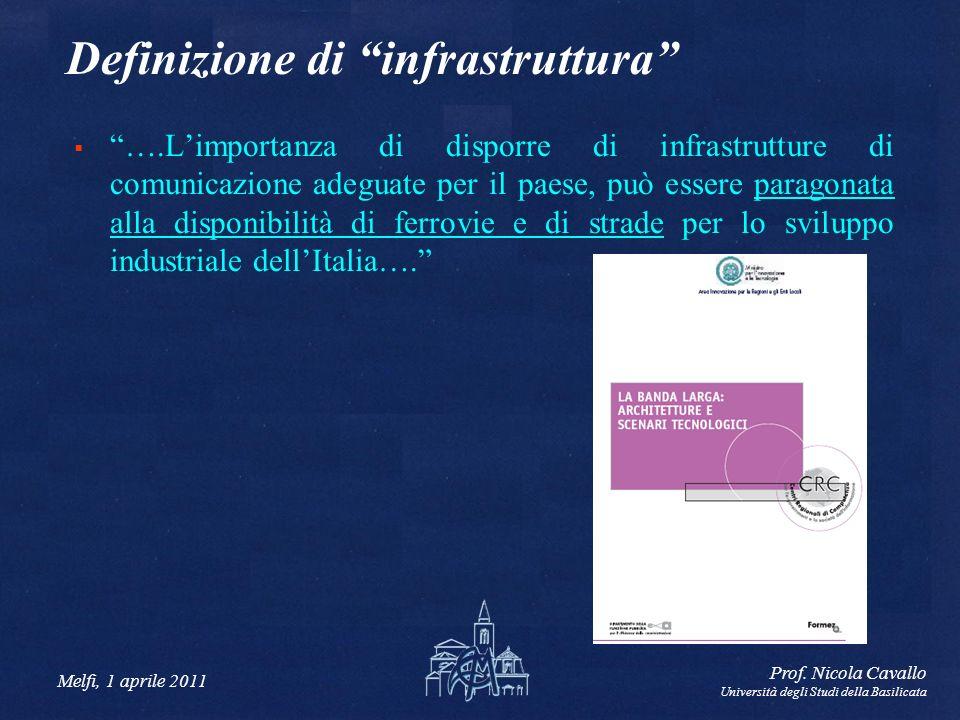 Definizione di infrastruttura
