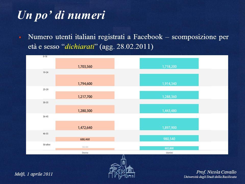 Un po' di numeri Numero utenti italiani registrati a Facebook – scomposizione per età e sesso dichiarati (agg. 28.02.2011)