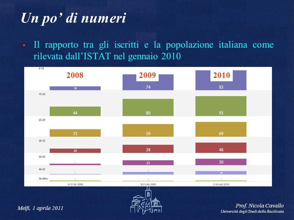 Un po' di numeri Il rapporto tra gli iscritti e la popolazione italiana come rilevata dall'ISTAT nel gennaio 2010.