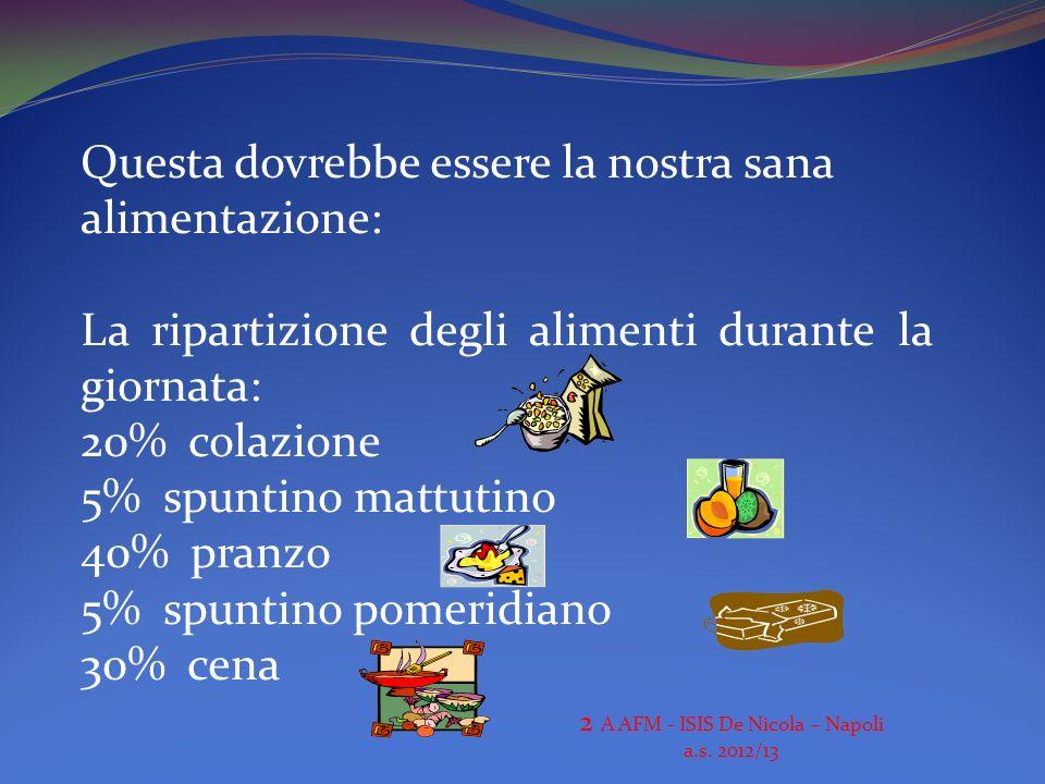 2 A AFM - ISIS De Nicola – Napoli a.s. 2012/13
