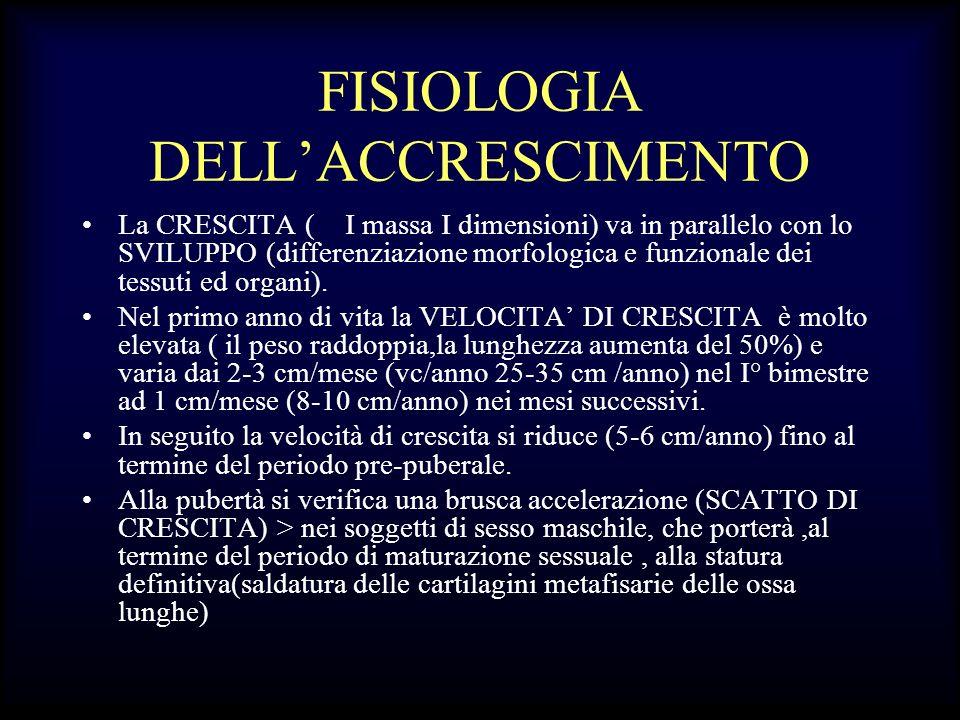 FISIOLOGIA DELL'ACCRESCIMENTO