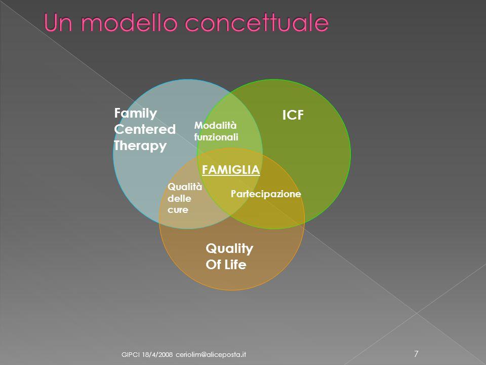 Un modello concettuale