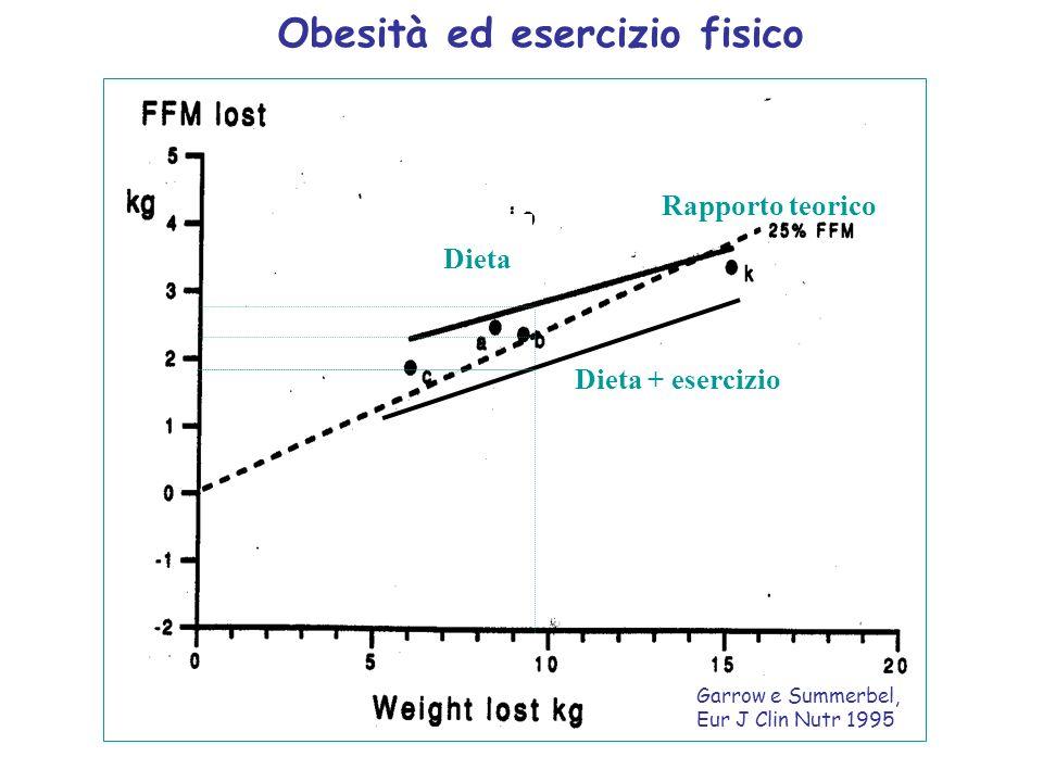 Obesità ed esercizio fisico