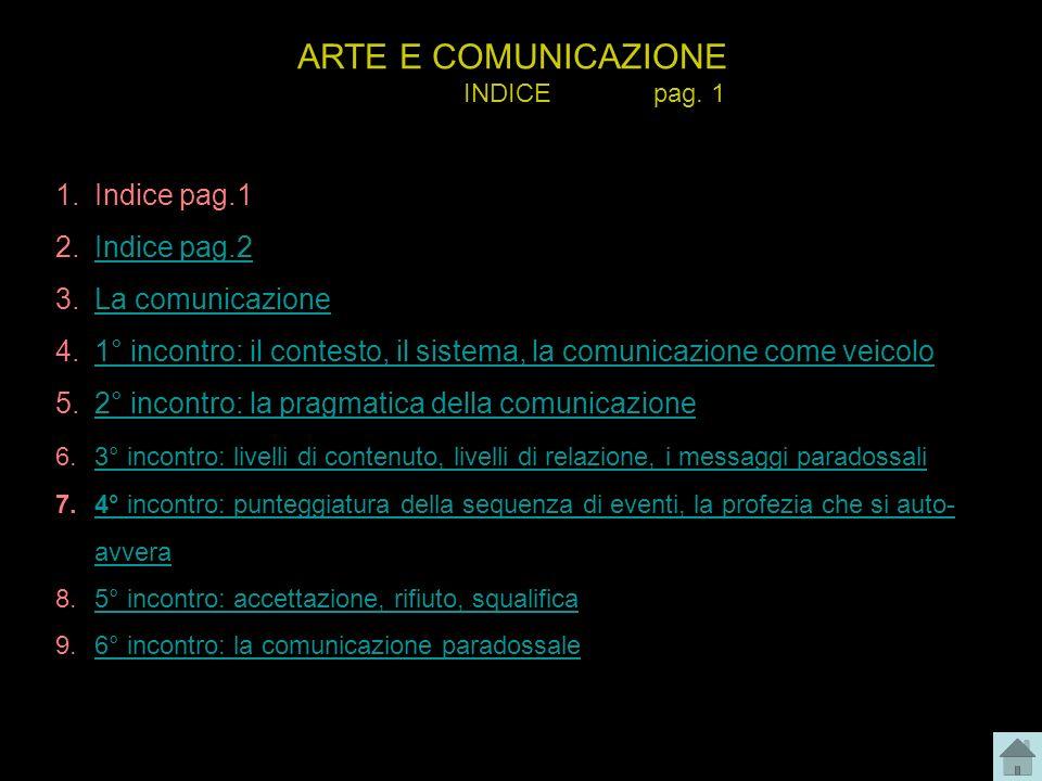 ARTE E COMUNICAZIONE Indice pag.1 Indice pag.2 La comunicazione