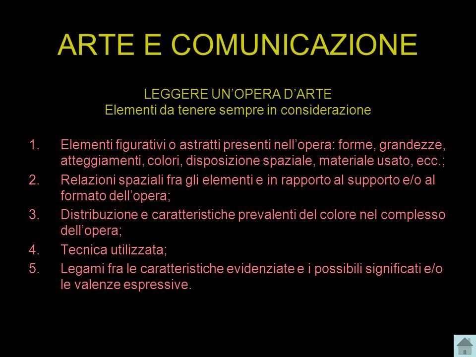 ARTE E COMUNICAZIONE LEGGERE UN'OPERA D'ARTE