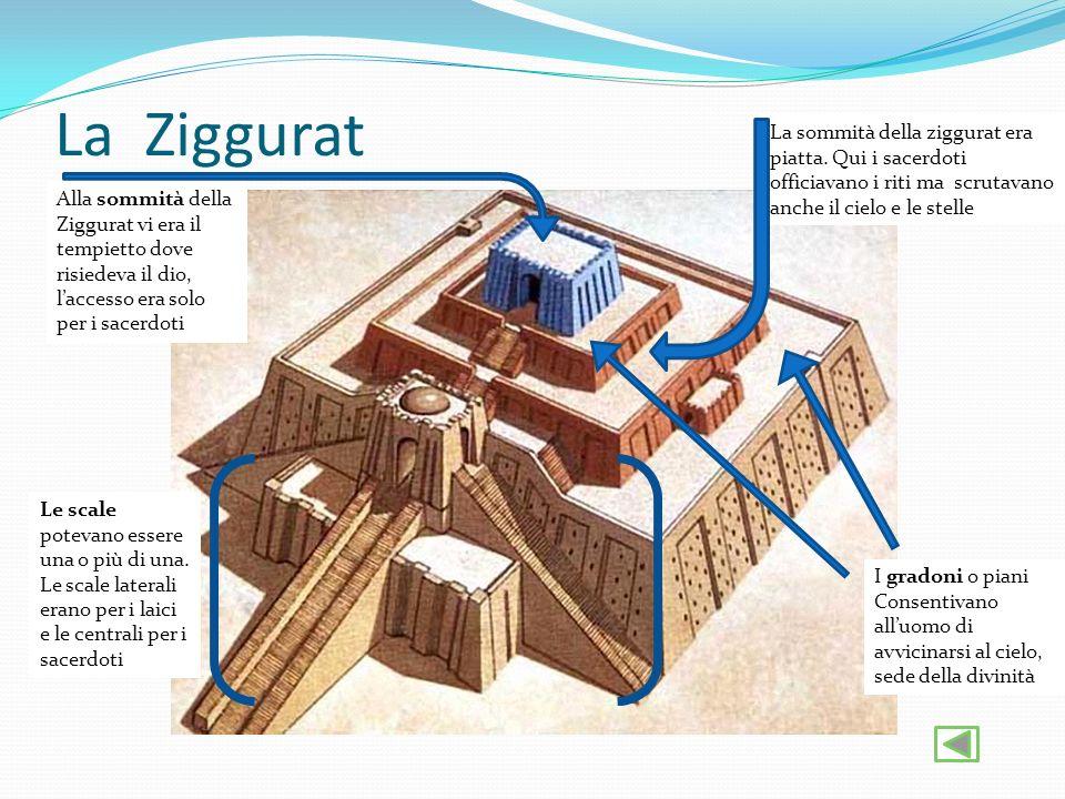 La Ziggurat La sommità della ziggurat era piatta. Qui i sacerdoti officiavano i riti ma scrutavano anche il cielo e le stelle.