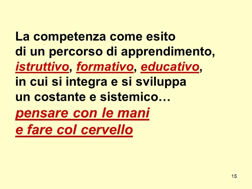 La competenza come esito di un percorso di apprendimento, istruttivo, formativo, educativo, in cui si integra e si sviluppa un costante e sistemico… pensare con le mani e fare col cervello