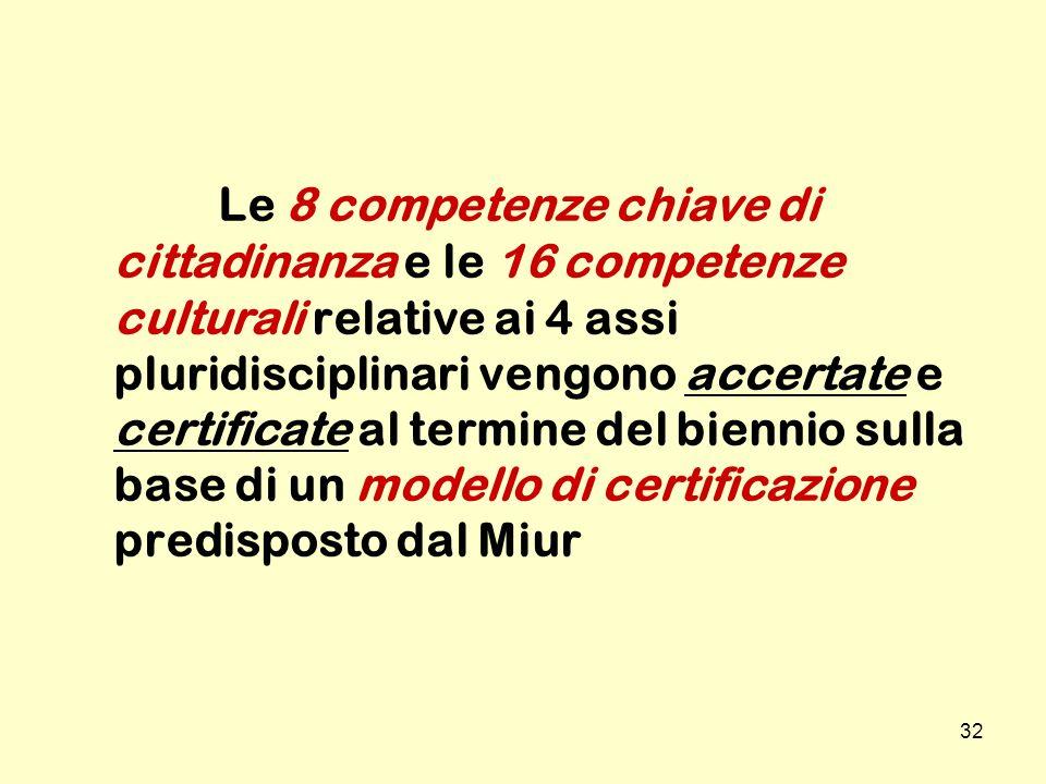 Le 8 competenze chiave di cittadinanza e le 16 competenze culturali relative ai 4 assi pluridisciplinari vengono accertate e certificate al termine del biennio sulla base di un modello di certificazione predisposto dal Miur