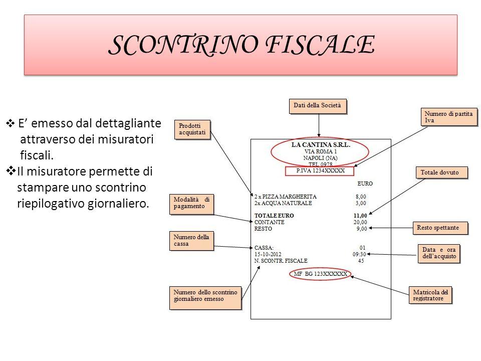 SCONTRINO FISCALE attraverso dei misuratori fiscali.