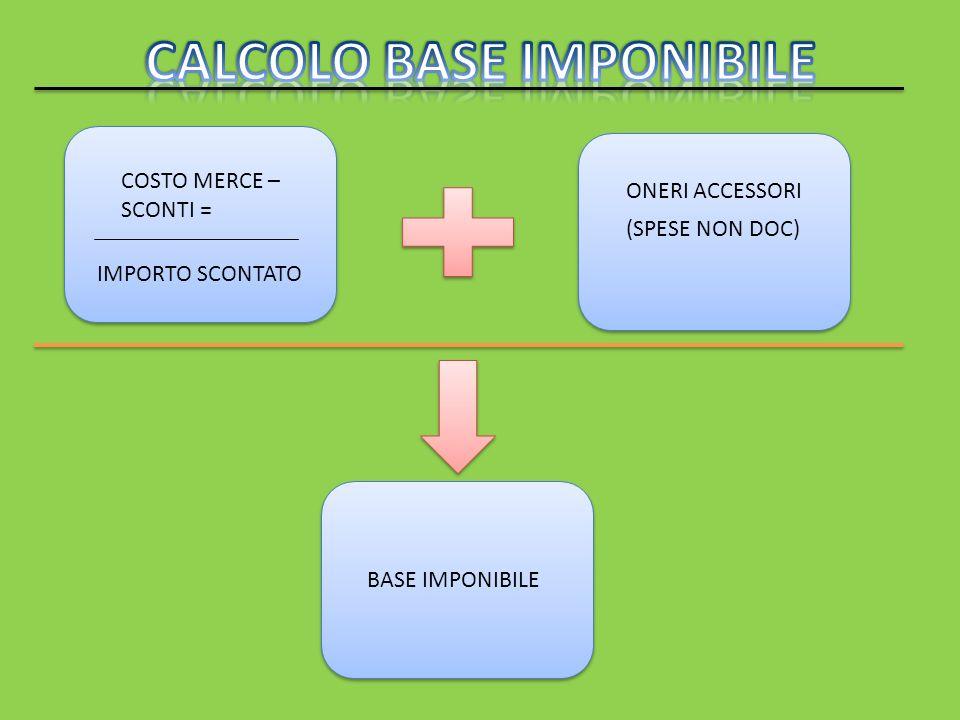 CALCOLO BASE IMPONIBILE