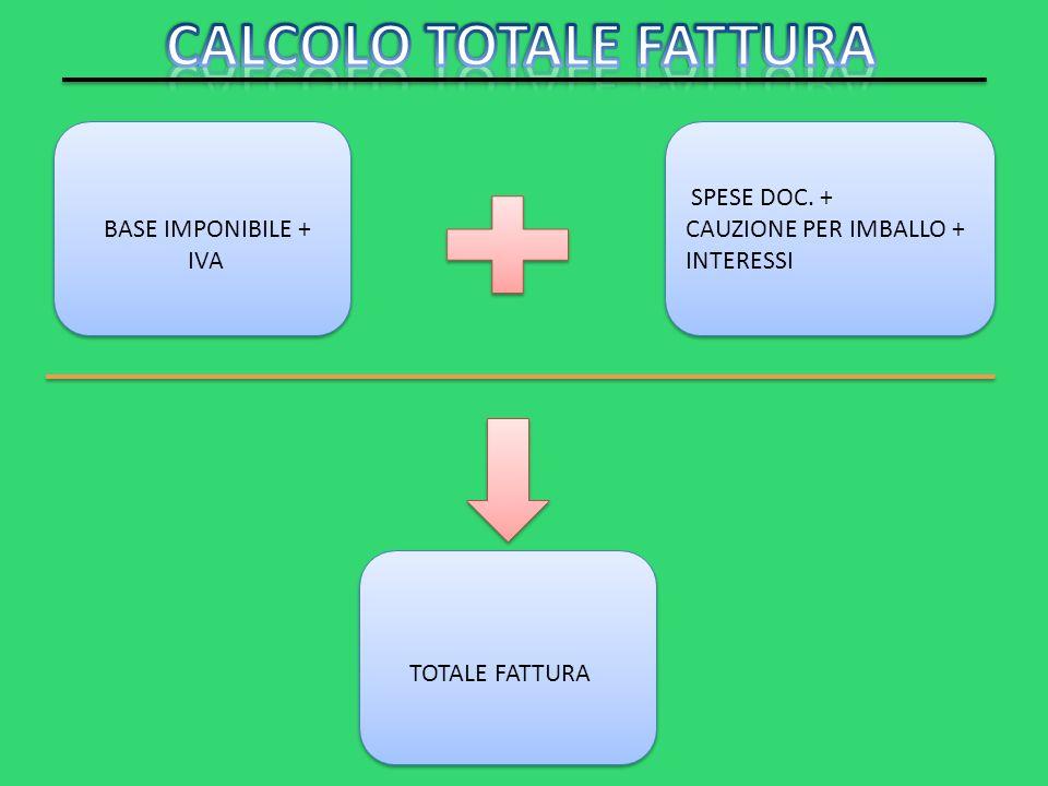 CALCOLO TOTALE FATTURA