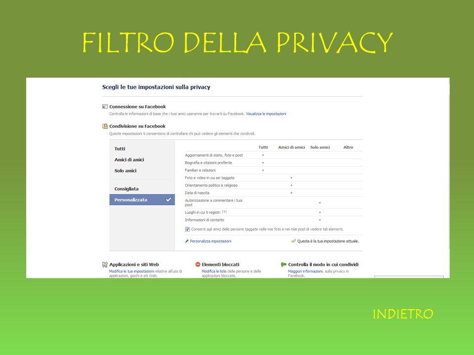 FILTRO DELLA PRIVACY INDIETRO
