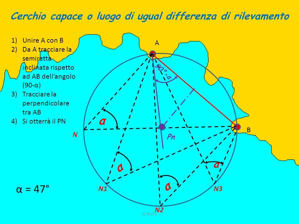 Cerchio capace o luogo di ugual differenza di rilevamento