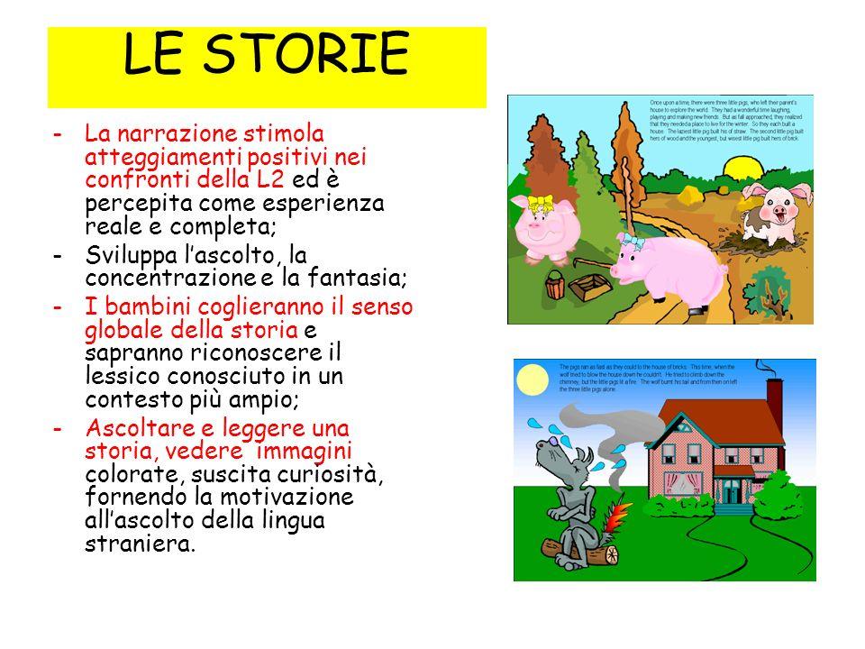 LE STORIE La narrazione stimola atteggiamenti positivi nei confronti della L2 ed è percepita come esperienza reale e completa;