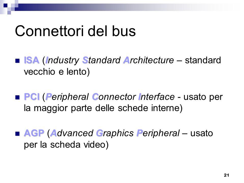Connettori del bus ISA (Industry Standard Architecture – standard vecchio e lento)