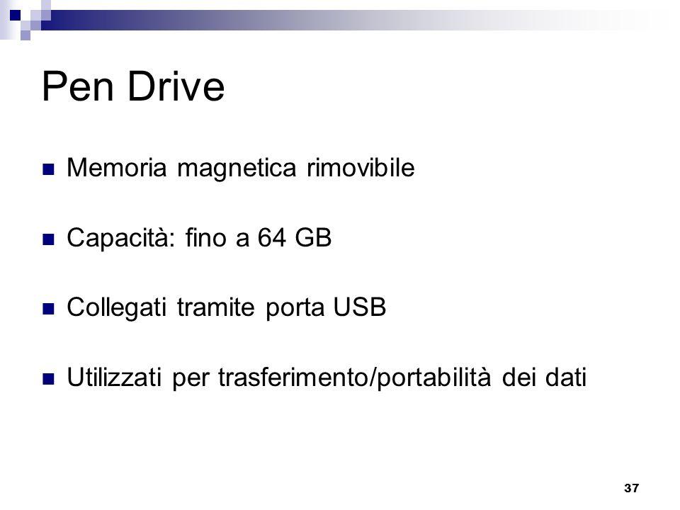 Pen Drive Memoria magnetica rimovibile Capacità: fino a 64 GB