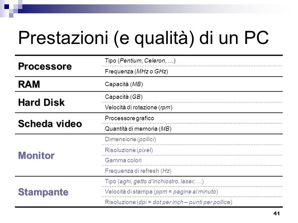 Prestazioni (e qualità) di un PC