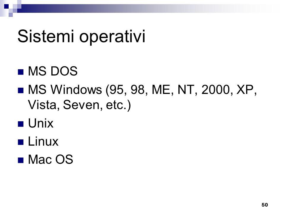 Sistemi operativi MS DOS