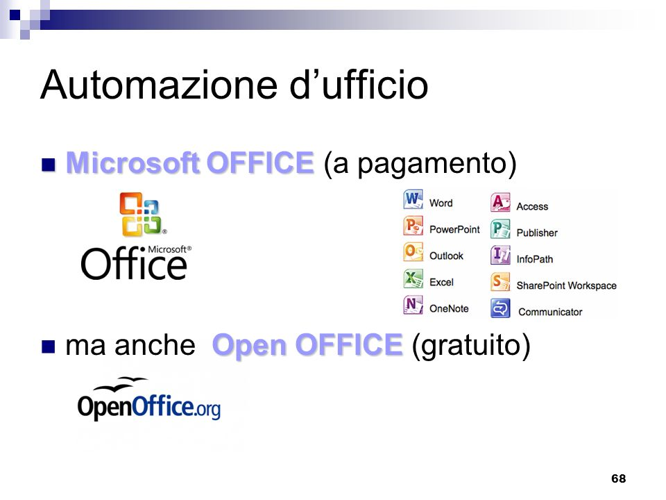 Automazione d'ufficio