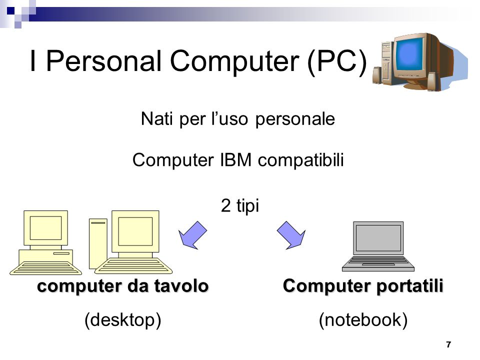 I Personal Computer (PC)