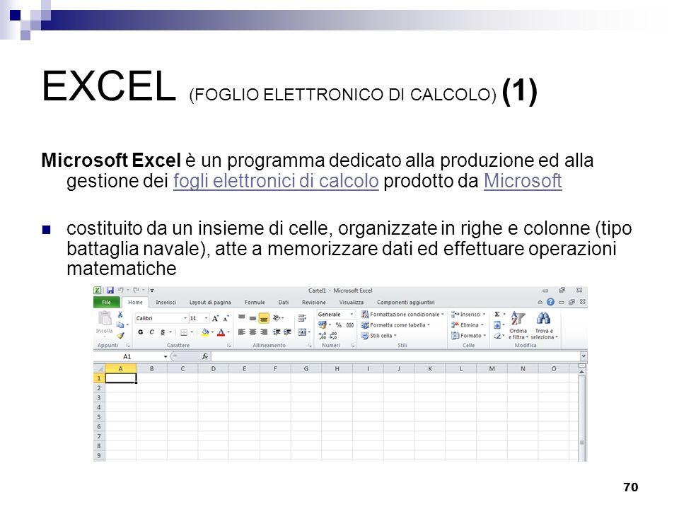 EXCEL (FOGLIO ELETTRONICO DI CALCOLO) (1)