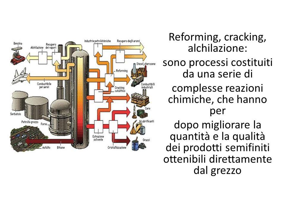 Reforming, cracking, alchilazione: sono processi costituiti da una serie di complesse reazioni chimiche, che hanno per dopo migliorare la quantità e la qualità dei prodotti semifiniti ottenibili direttamente dal grezzo