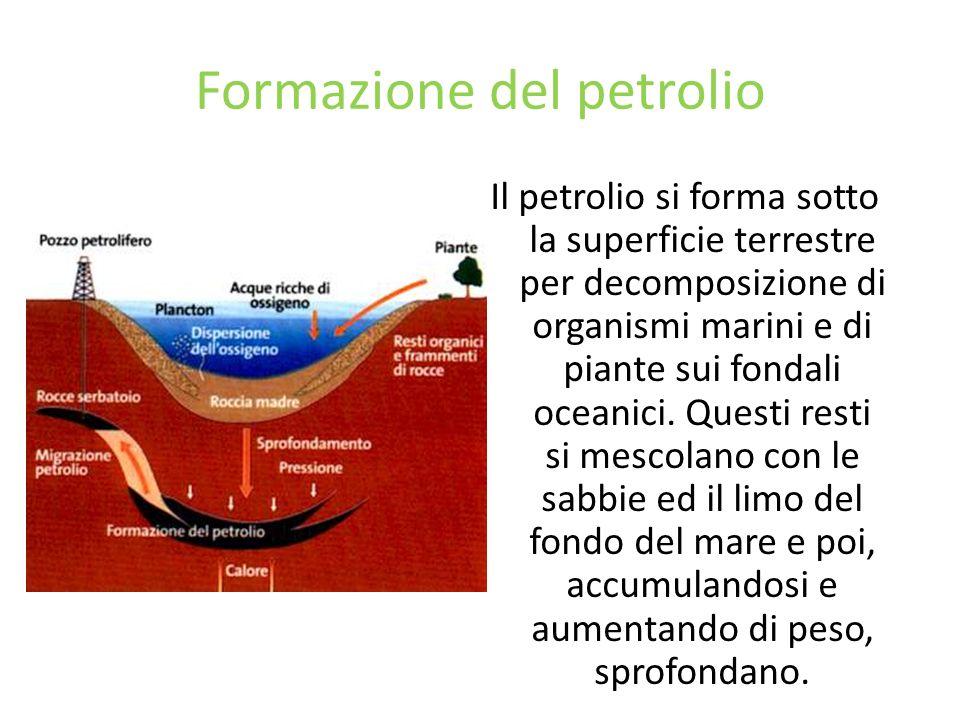 Formazione del petrolio