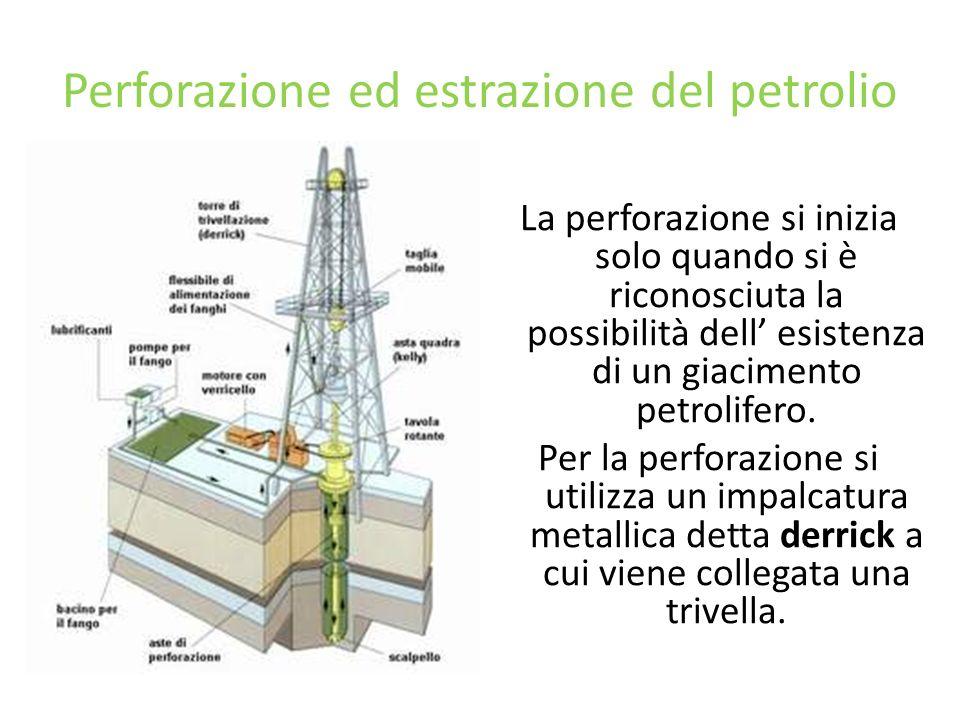Perforazione ed estrazione del petrolio