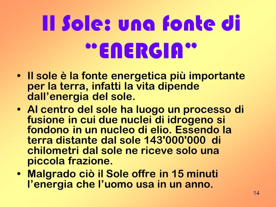Il Sole: una fonte di ENERGIA