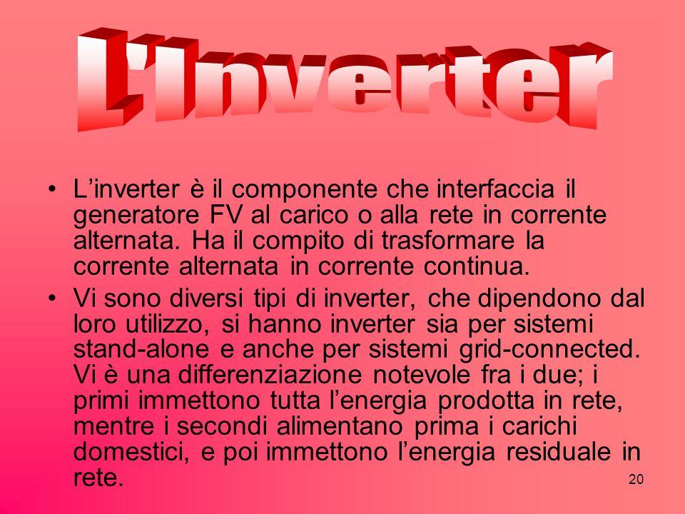 L Inverter