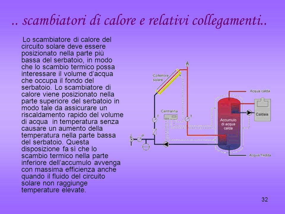 .. scambiatori di calore e relativi collegamenti..