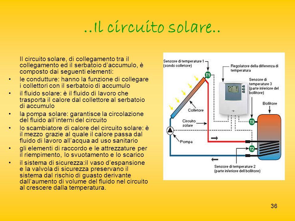 ..Il circuito solare.. Il circuito solare, di collegamento tra il collegamento ed il serbatoio d'accumulo, è composto dai seguenti elementi: