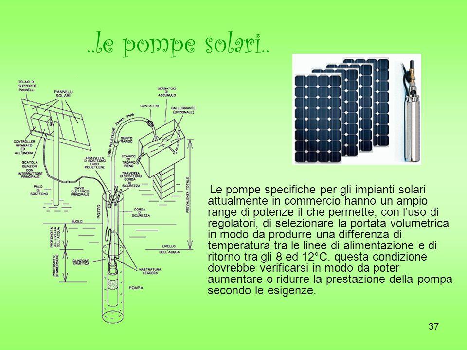 ..le pompe solari..
