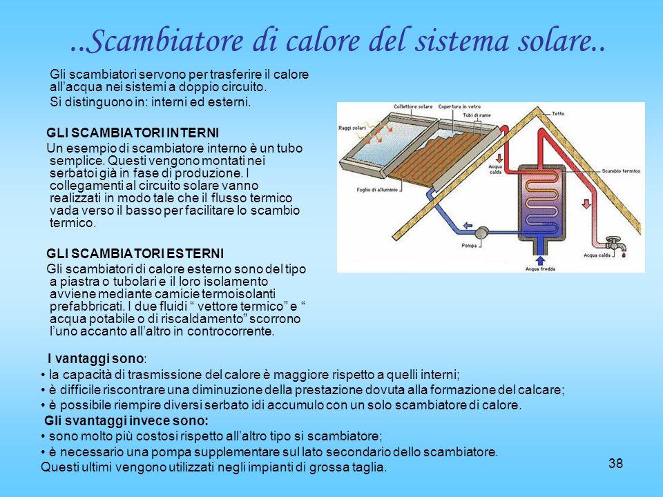..Scambiatore di calore del sistema solare..