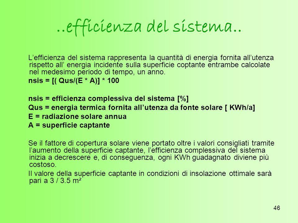 ..efficienza del sistema..