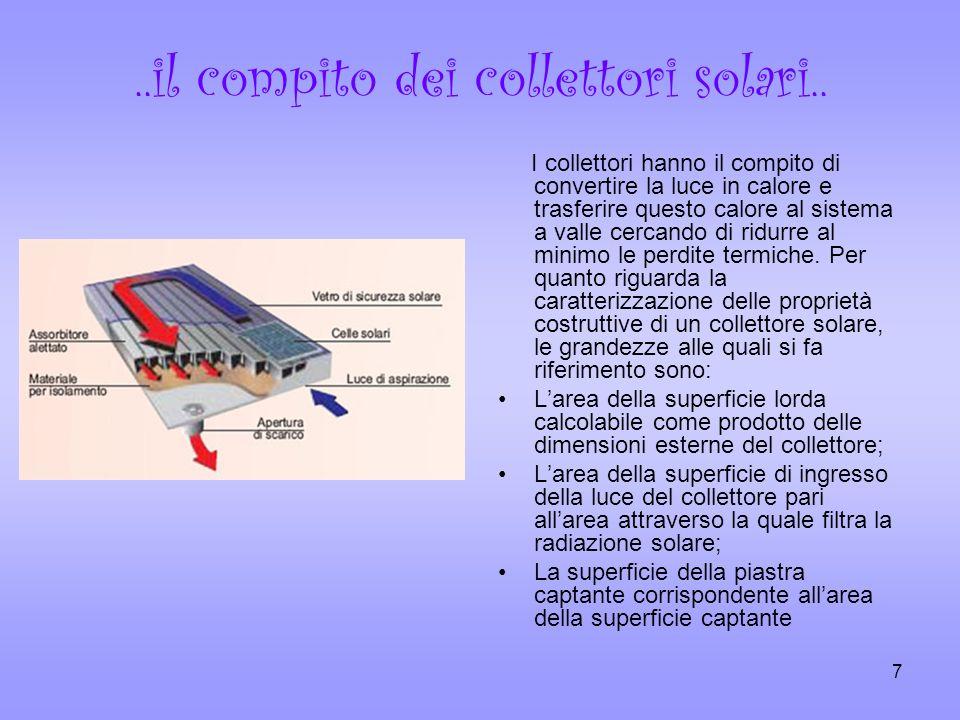 ..il compito dei collettori solari..