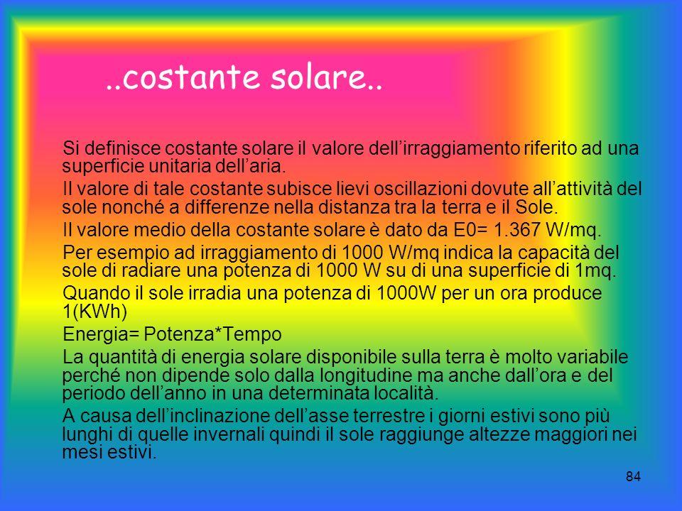 ..costante solare..Si definisce costante solare il valore dell'irraggiamento riferito ad una superficie unitaria dell'aria.