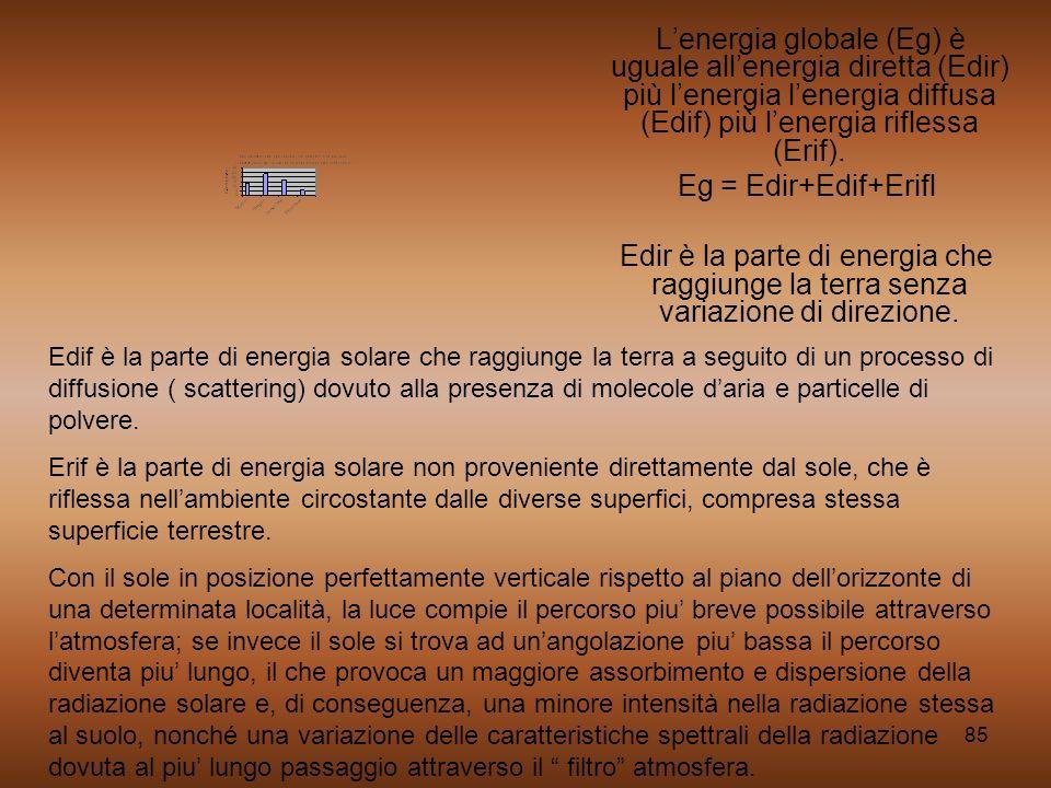 L'energia globale (Eg) è uguale all'energia diretta (Edir) più l'energia l'energia diffusa (Edif) più l'energia riflessa (Erif).