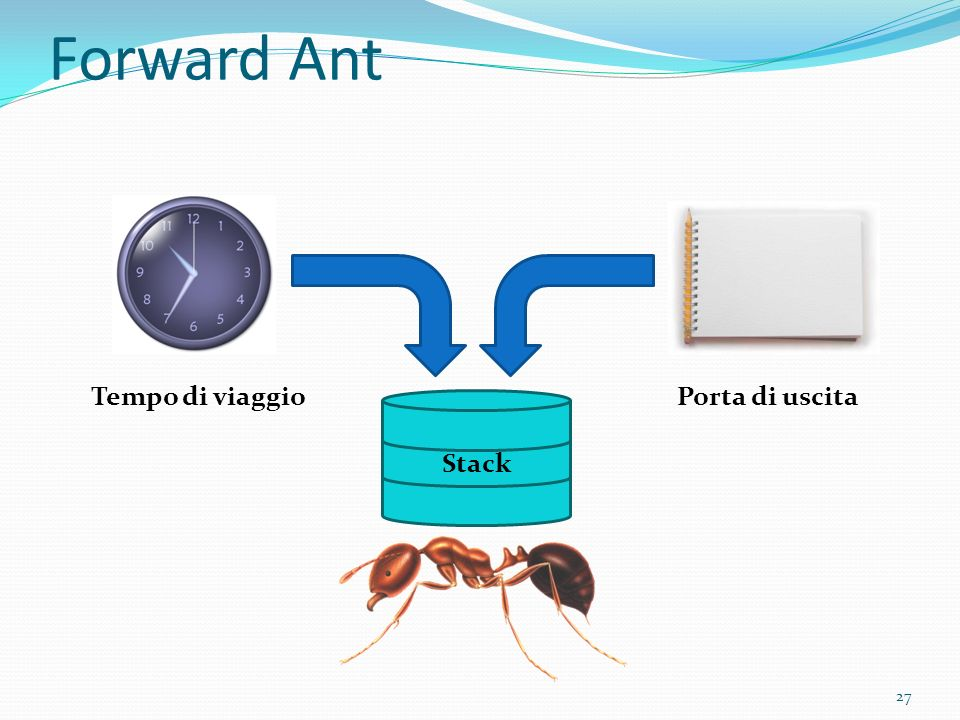 Forward Ant Tempo di viaggio Porta di uscita Stack