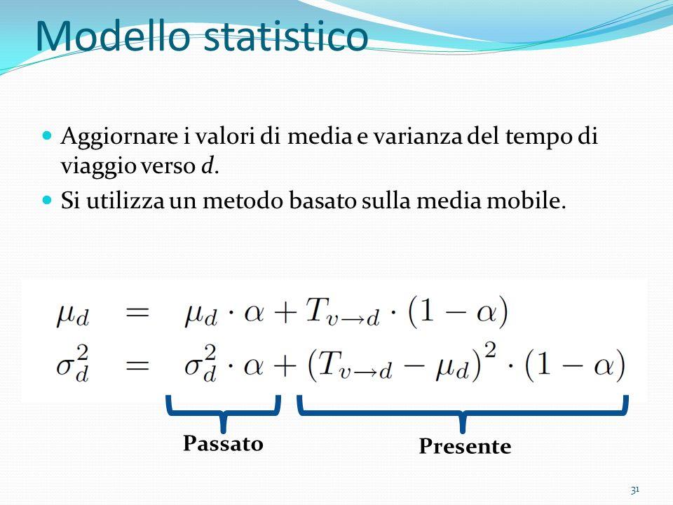 Modello statistico Aggiornare i valori di media e varianza del tempo di viaggio verso d. Si utilizza un metodo basato sulla media mobile.