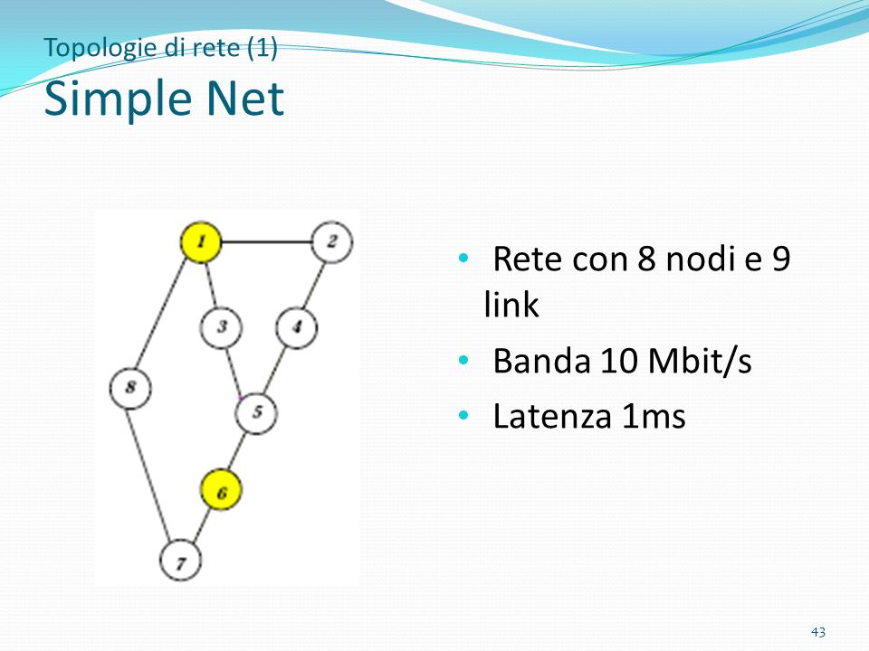 Topologie di rete (1) Simple Net