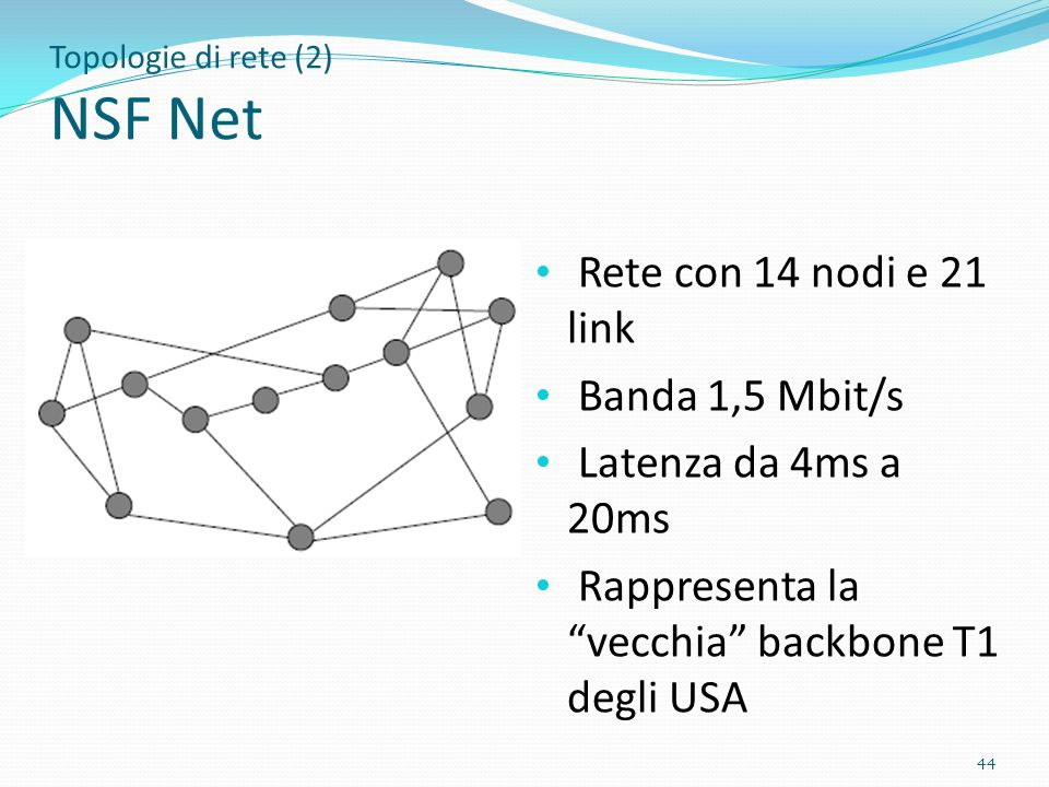Topologie di rete (2) NSF Net