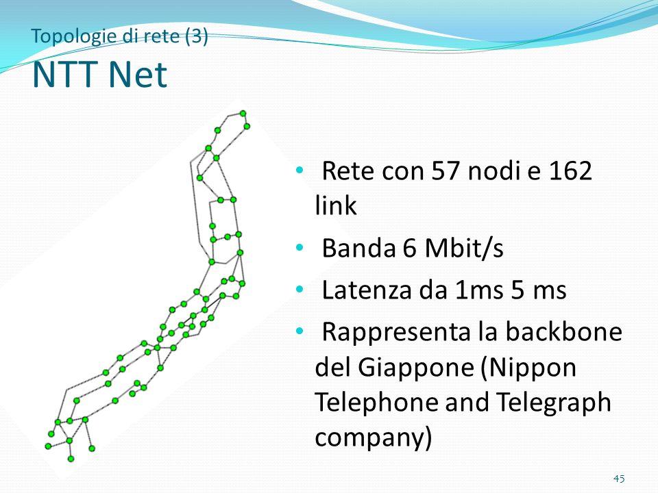 Topologie di rete (3) NTT Net