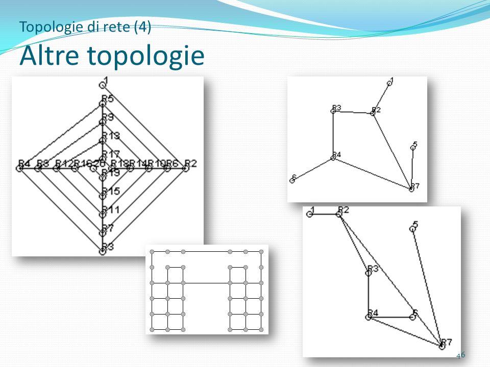 Topologie di rete (4) Altre topologie