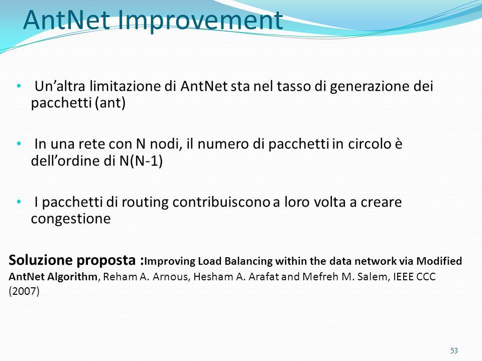 AntNet Improvement Un'altra limitazione di AntNet sta nel tasso di generazione dei pacchetti (ant)
