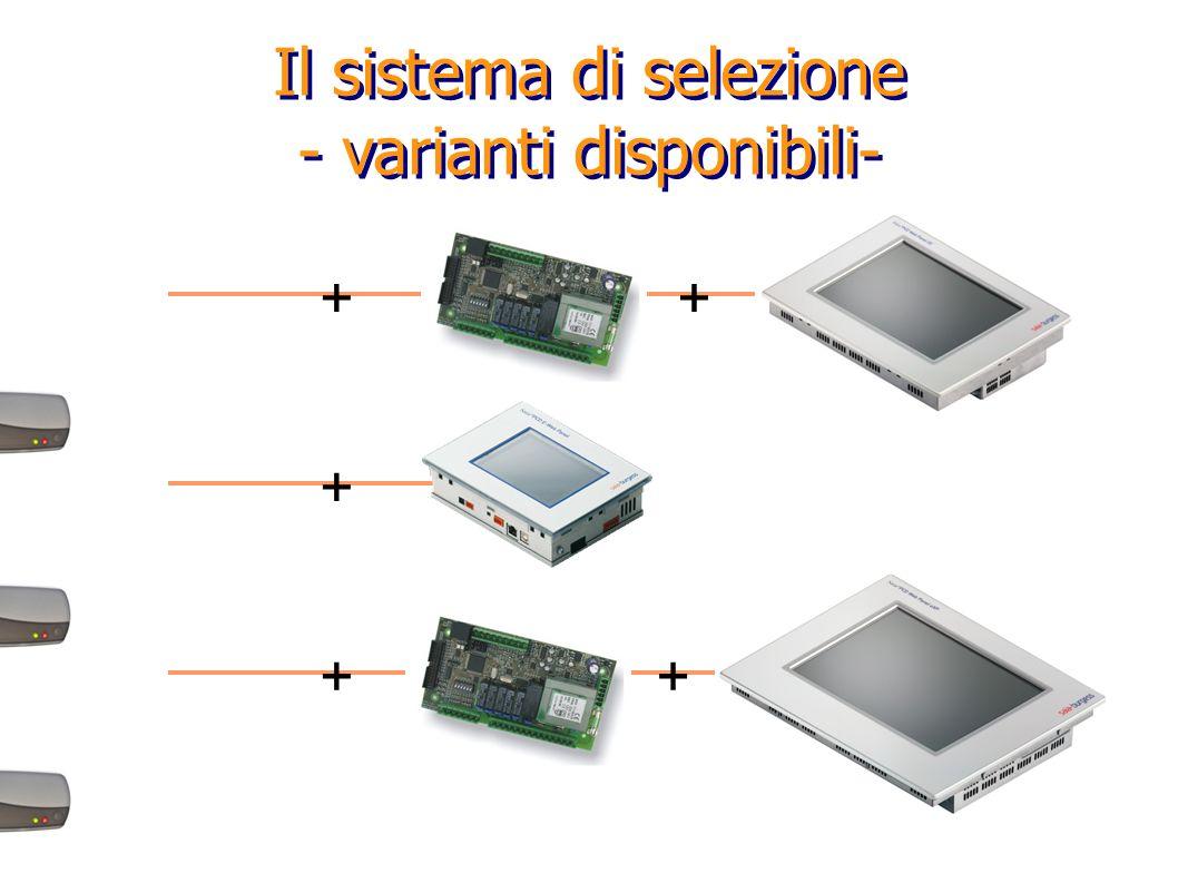 Il sistema di selezione - varianti disponibili-