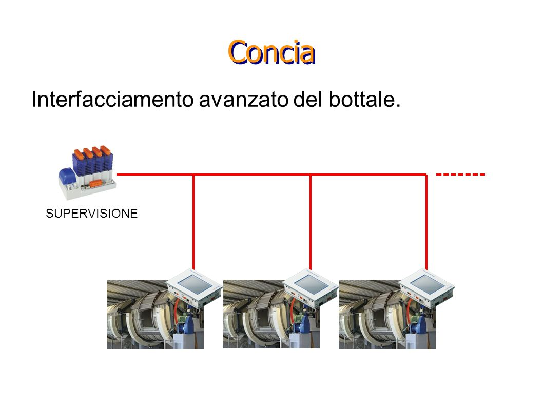 Concia Interfacciamento avanzato del bottale. SUPERVISIONE