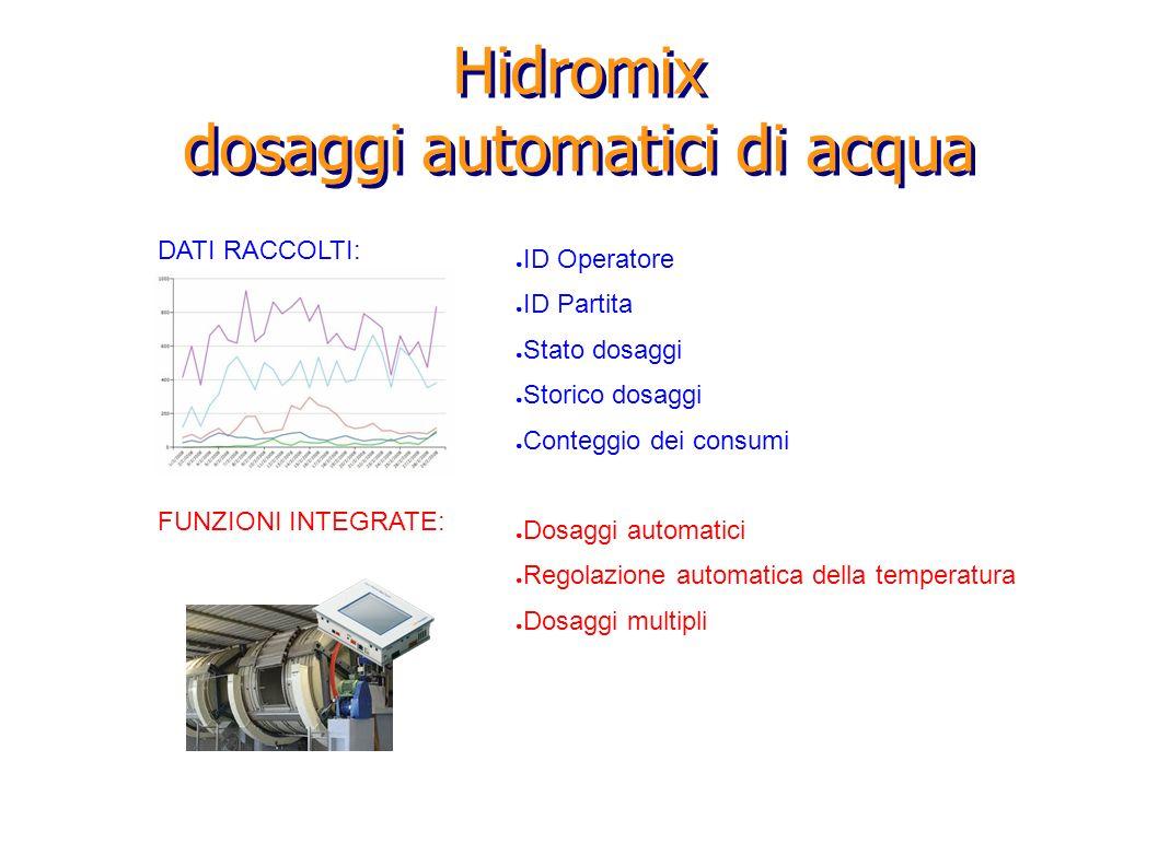 Hidromix dosaggi automatici di acqua