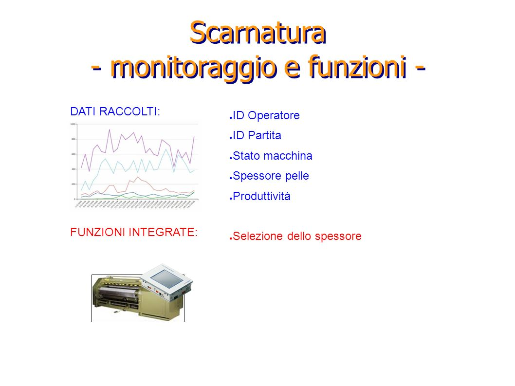 Scarnatura - monitoraggio e funzioni -