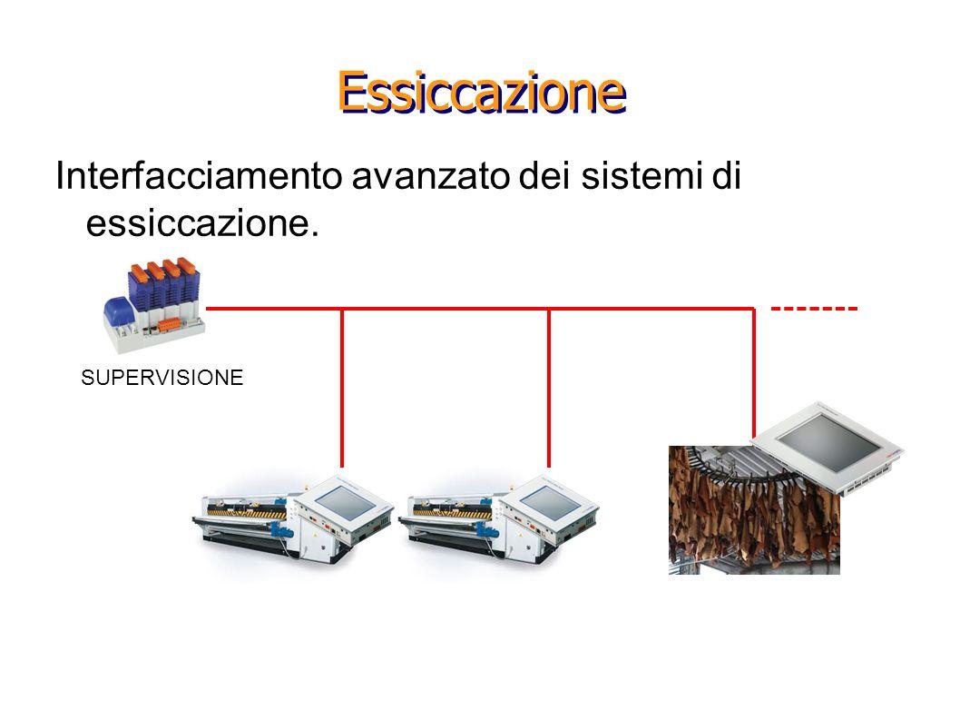 Essiccazione Interfacciamento avanzato dei sistemi di essiccazione.
